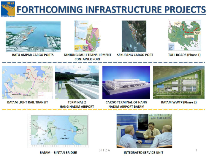 indonesia%20infrastruction%20projects
