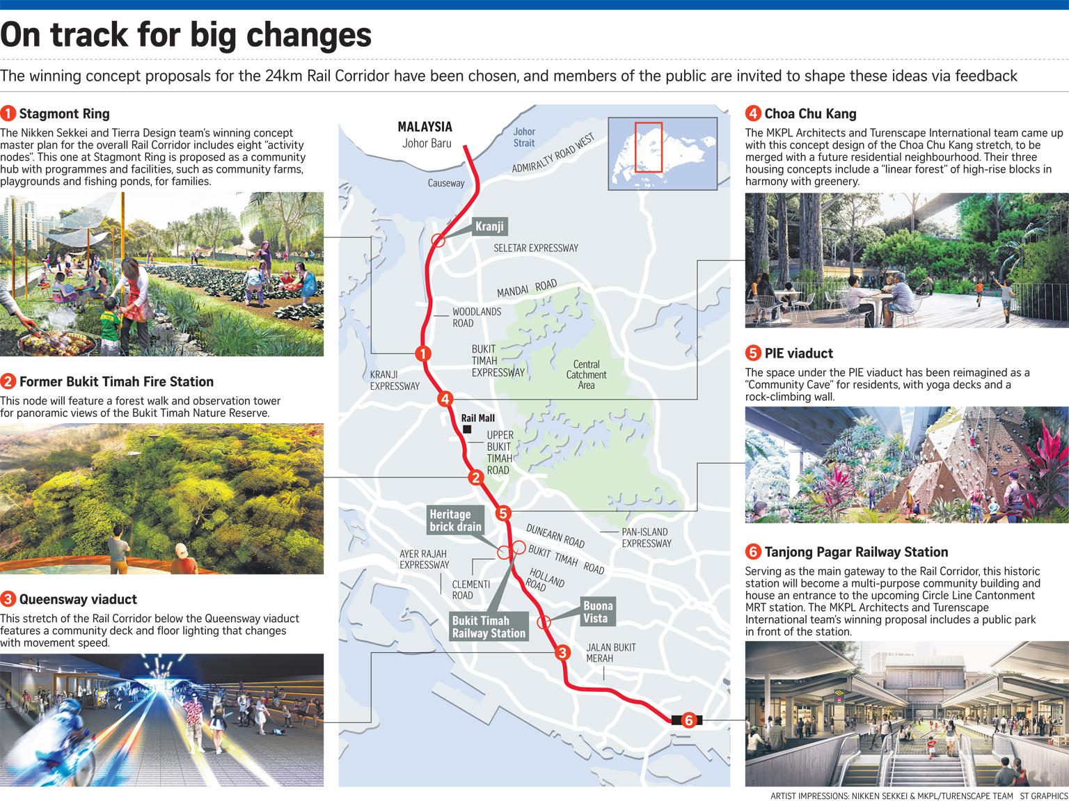 2015_ST-Singapore-Rail-corridor-concept-proposals
